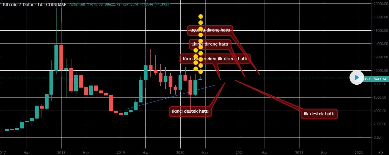 Bitcoin analiz.png