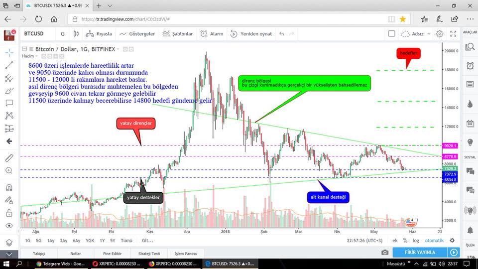 Bitcoin yatırım.jpg